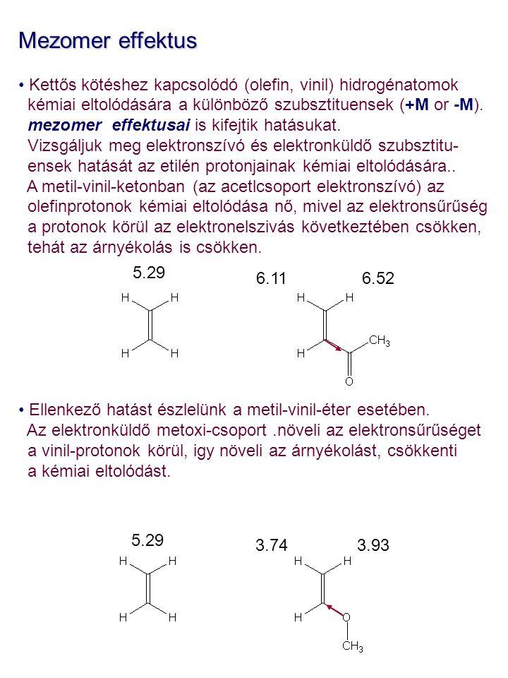 Mezomer effektus Kettős kötéshez kapcsolódó (olefin, vinil) hidrogénatomok. kémiai eltolódására a különböző szubsztituensek (+M or -M).