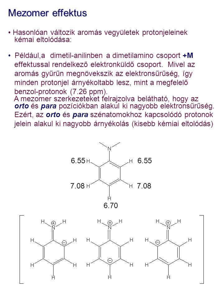 Mezomer effektus Hasonlóan változik aromás vegyületek protonjeleinek