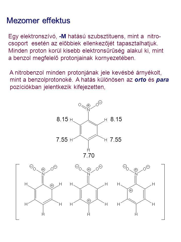 Mezomer effektus Egy elektronszívó, -M hatású szubsztituens, mint a nitro- csoport esetén az előbbiek ellenkezőjét tapasztalhatjuk.