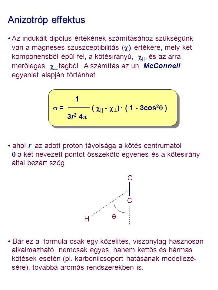 Anizotróp effektus Az indukált dipólus értékének számításához szükségünk. van a mágneses szuszceptibilitás (c). értékére, mely két.