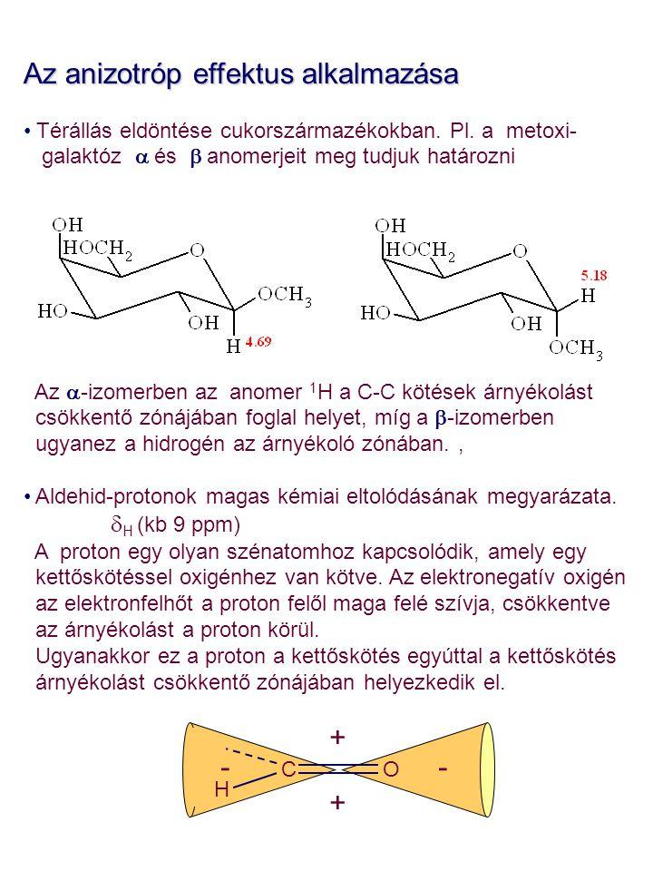 Az anizotróp effektus alkalmazása