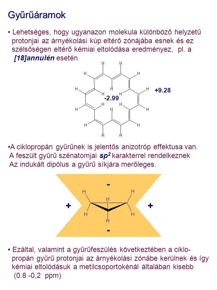 Gyűrűáramok Lehetséges, hogy ugyanazon molekula különböző helyzetű. protonjai az árnyékolási kúp eltérő zónájába esnek és ez.