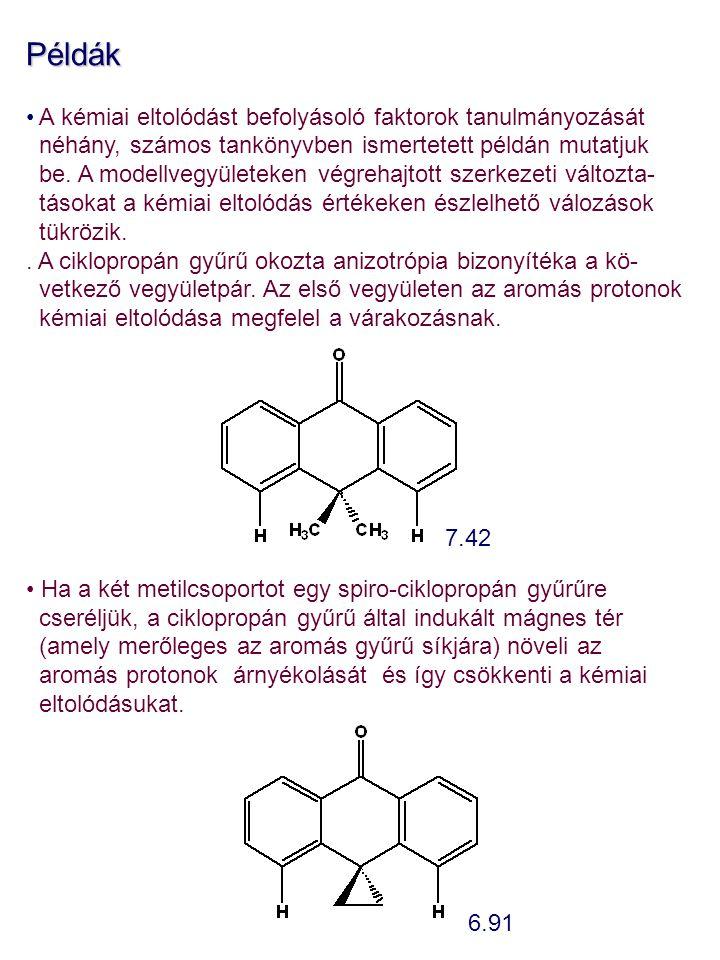 Példák A kémiai eltolódást befolyásoló faktorok tanulmányozását