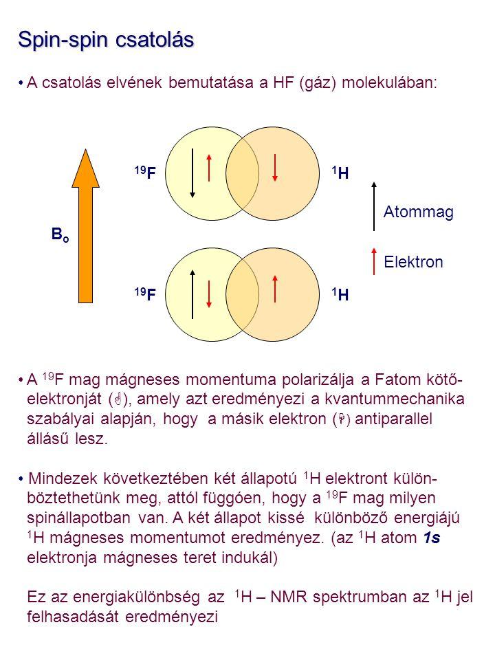 Spin-spin csatolás A csatolás elvének bemutatása a HF (gáz) molekulában: A 19F mag mágneses momentuma polarizálja a Fatom kötő-