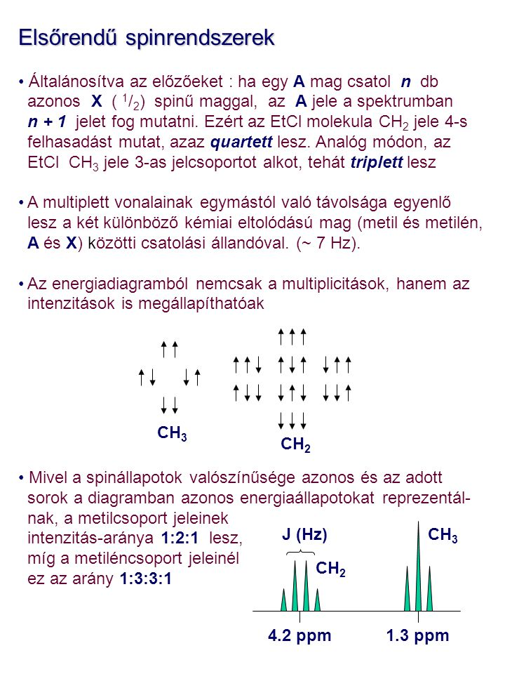 Elsőrendű spinrendszerek