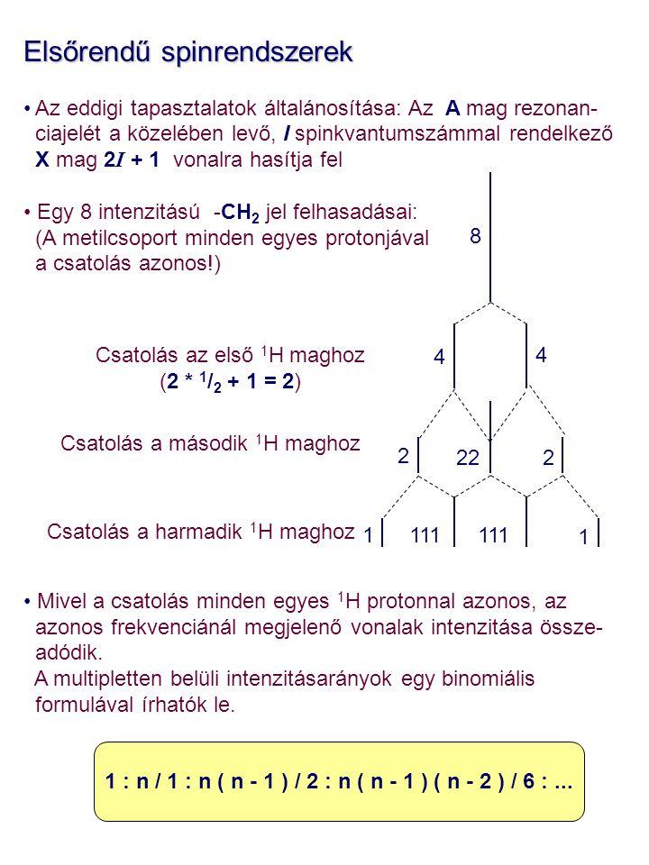 1 : n / 1 : n ( n - 1 ) / 2 : n ( n - 1 ) ( n - 2 ) / 6 : ...