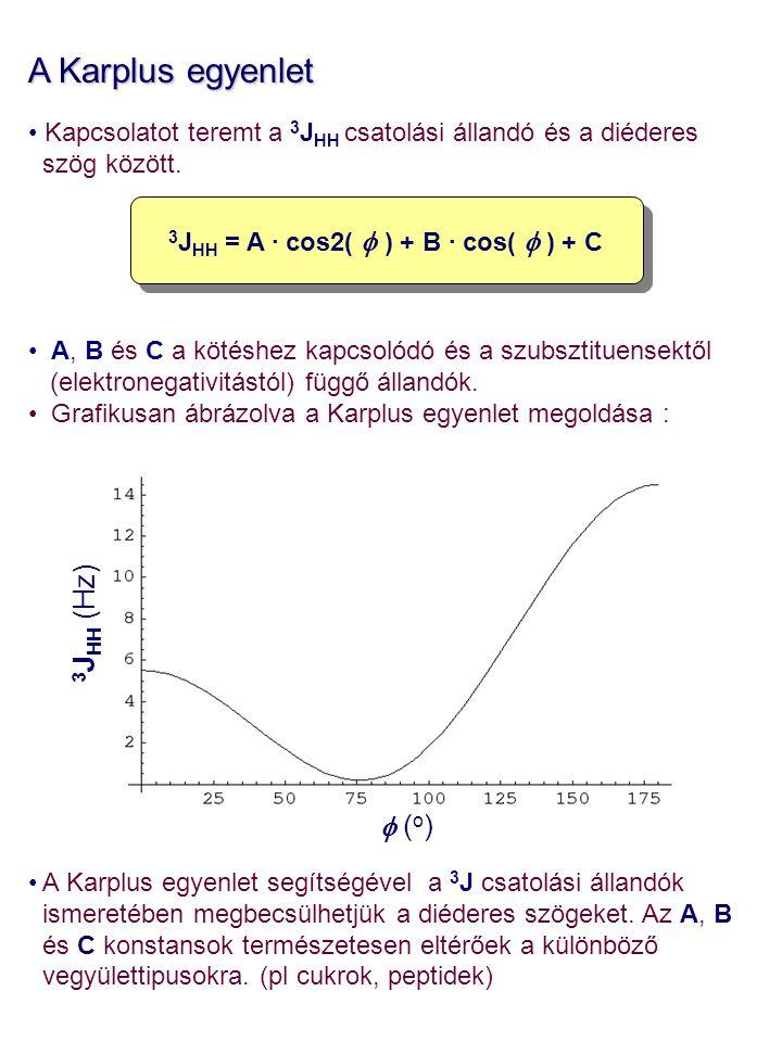 3JHH = A · cos2( f ) + B · cos( f ) + C