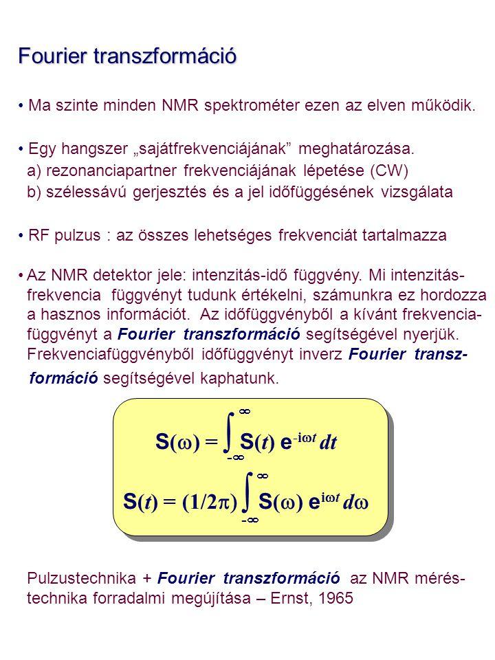 S(t) = (1/2p) ∫ S(w) eiwt dw