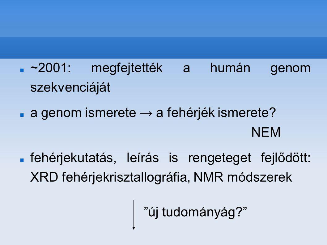 ~2001: megfejtették a humán genom szekvenciáját