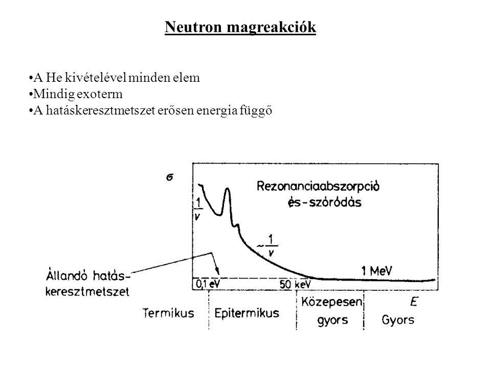 Neutron magreakciók A He kivételével minden elem Mindig exoterm