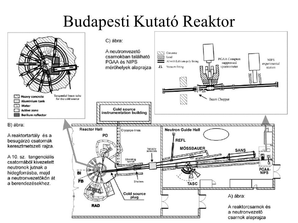 Budapesti Kutató Reaktor