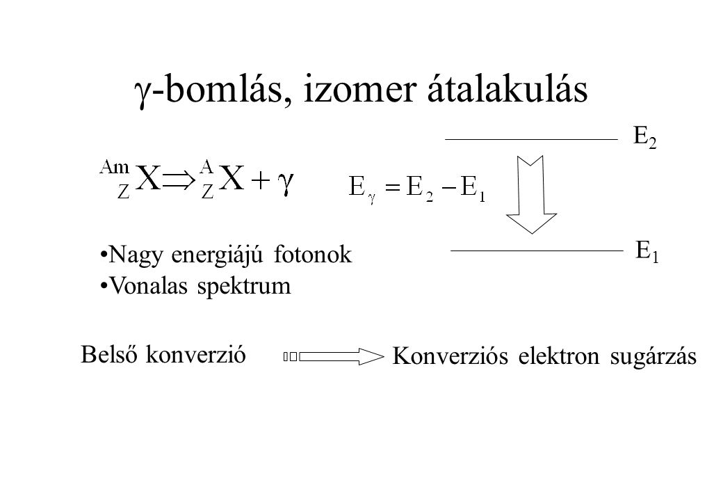 -bomlás, izomer átalakulás