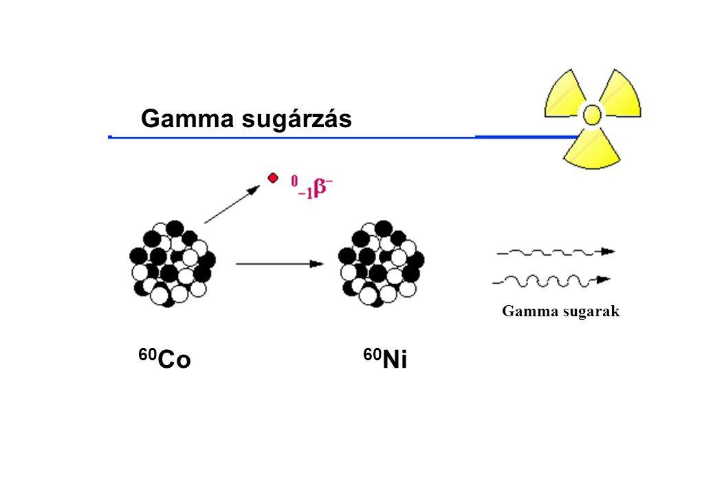 Gamma sugárzás Gamma sugarak 60Co 60Ni