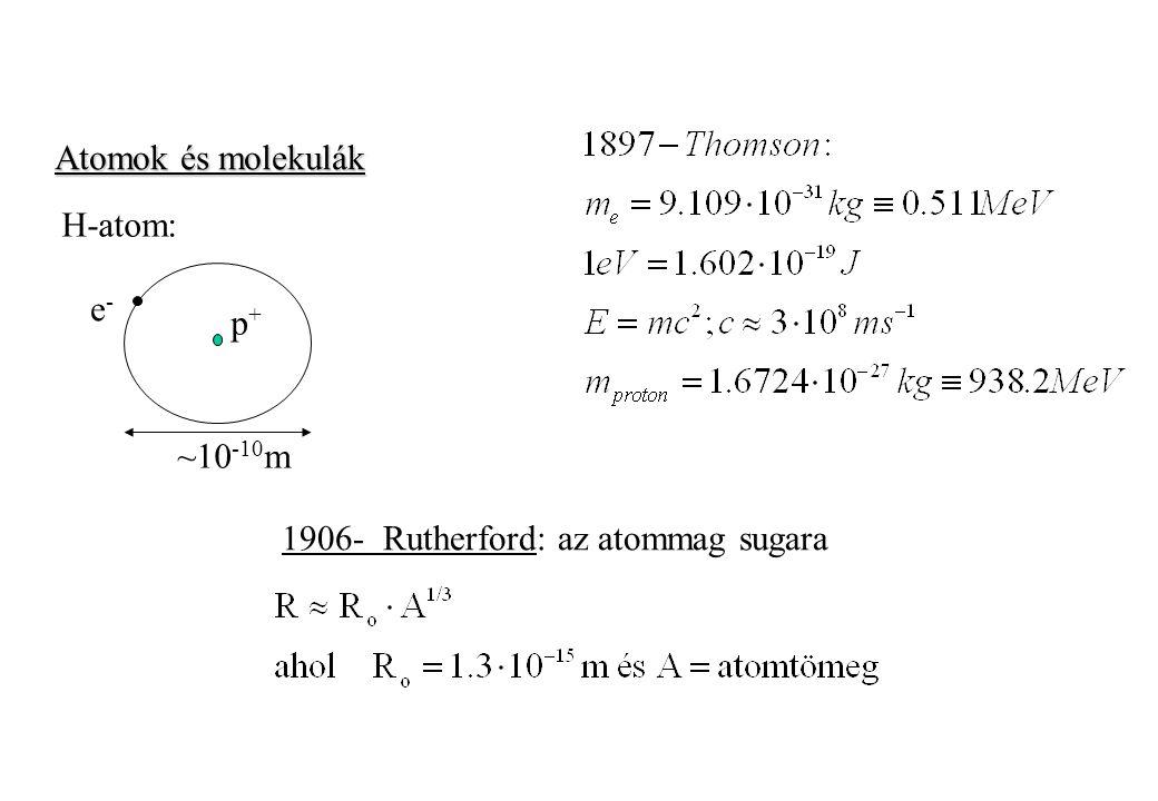 Atomok és molekulák H-atom: e- p+ ~10-10m 1906- Rutherford: az atommag sugara