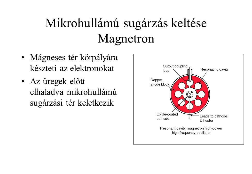 Mikrohullámú sugárzás keltése Magnetron