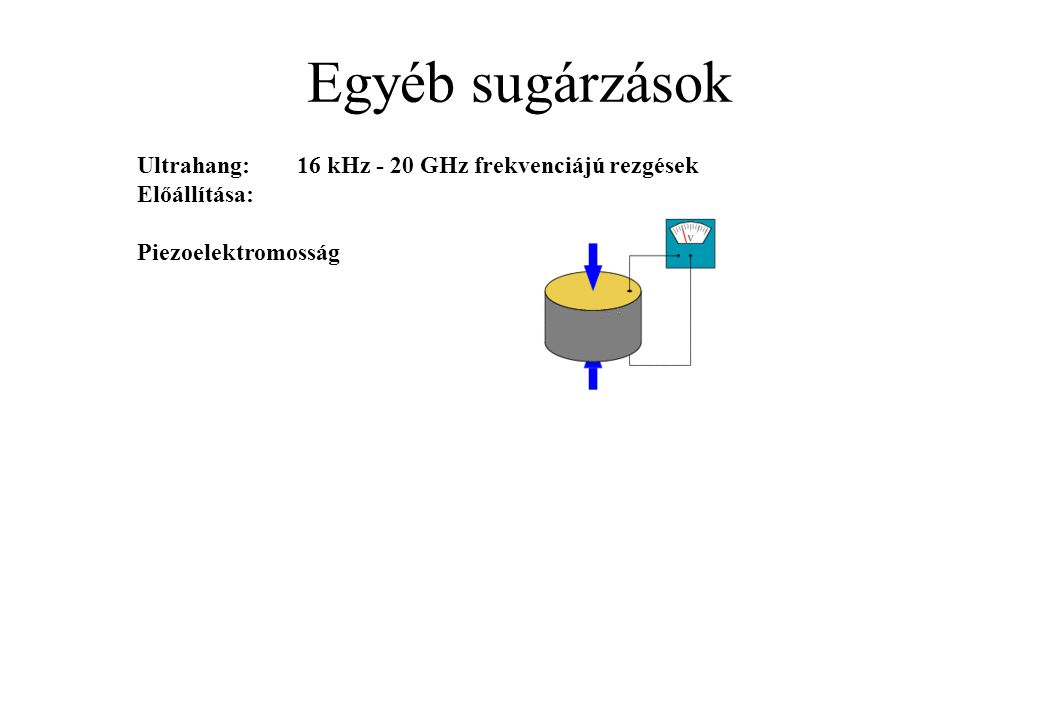 Egyéb sugárzások Ultrahang: 16 kHz - 20 GHz frekvenciájú rezgések