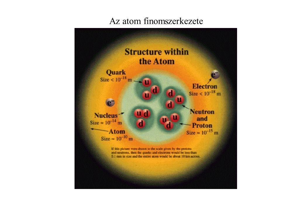 Az atom finomszerkezete