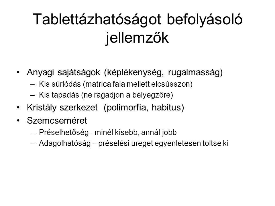 Tablettázhatóságot befolyásoló jellemzők