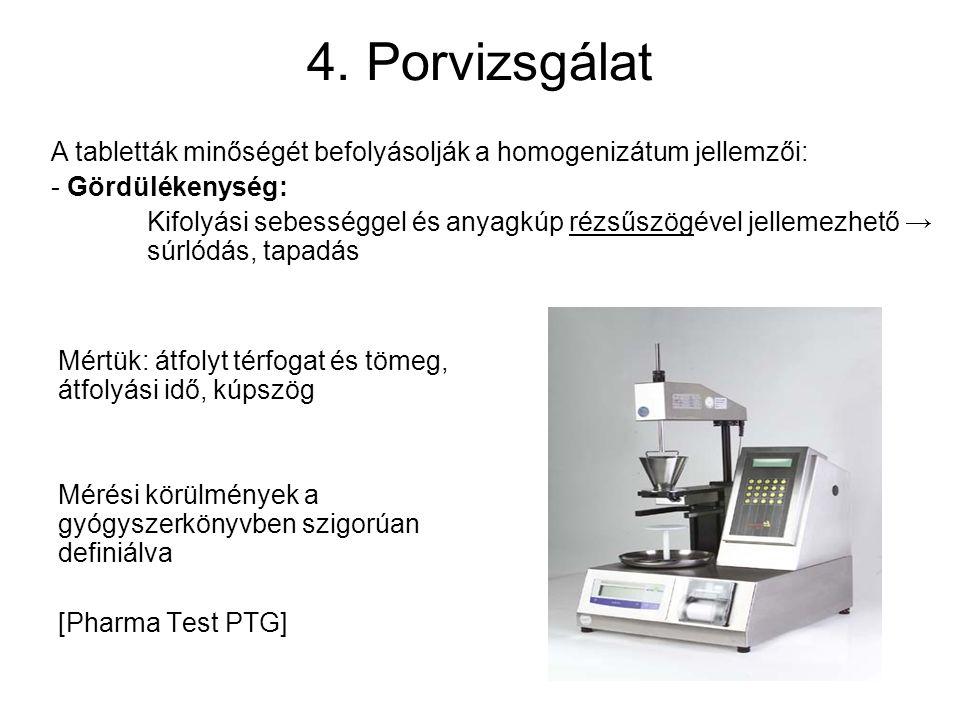 4. Porvizsgálat A tabletták minőségét befolyásolják a homogenizátum jellemzői: Gördülékenység: