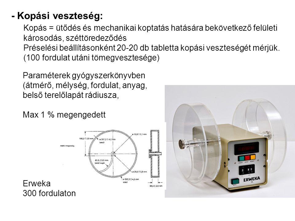 - Kopási veszteség: Kopás = ütődés és mechanikai koptatás hatására bekövetkező felületi károsodás, széttöredeződés Préselési beállításonként 20-20 db tabletta kopási veszteségét mérjük. (100 fordulat utáni tömegvesztesége)