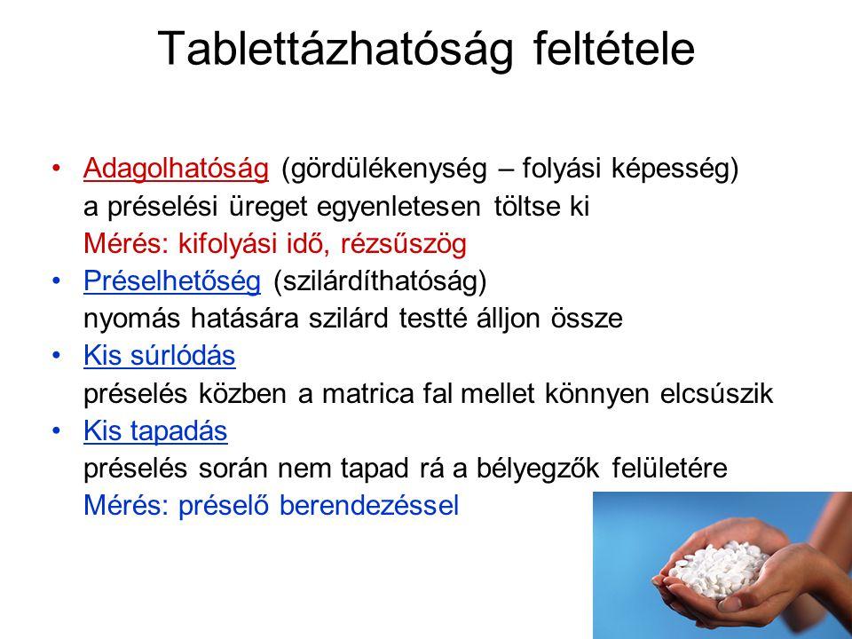 Tablettázhatóság feltétele
