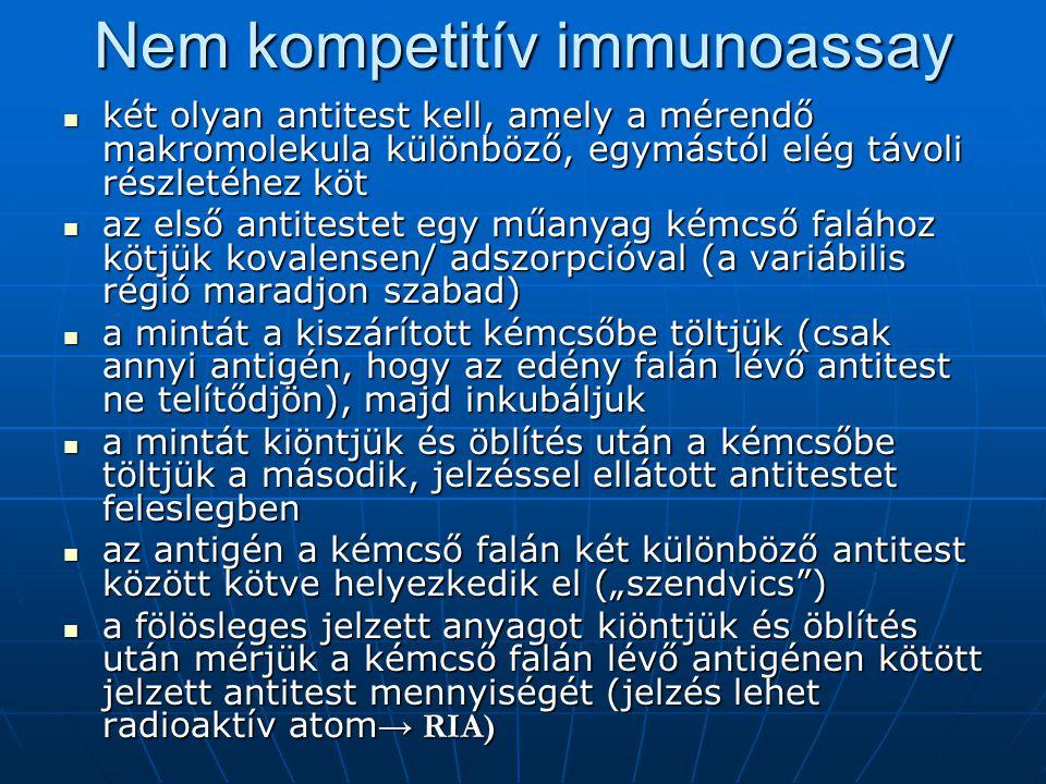 Nem kompetitív immunoassay