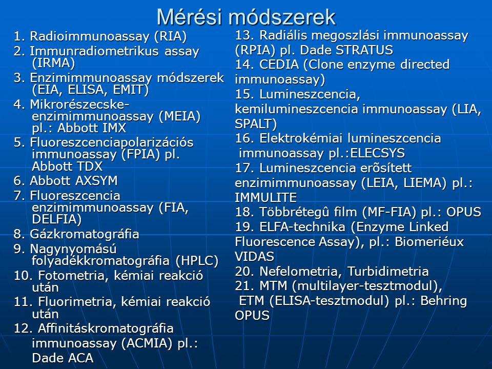 Mérési módszerek 13. Radiális megoszlási immunoassay (RPIA) pl. Dade STRATUS. 14. CEDIA (Clone enzyme directed.