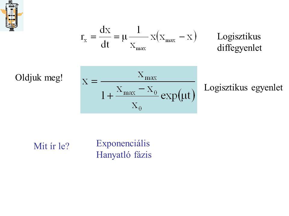 Logisztikus diffegyenlet Oldjuk meg! Logisztikus egyenlet