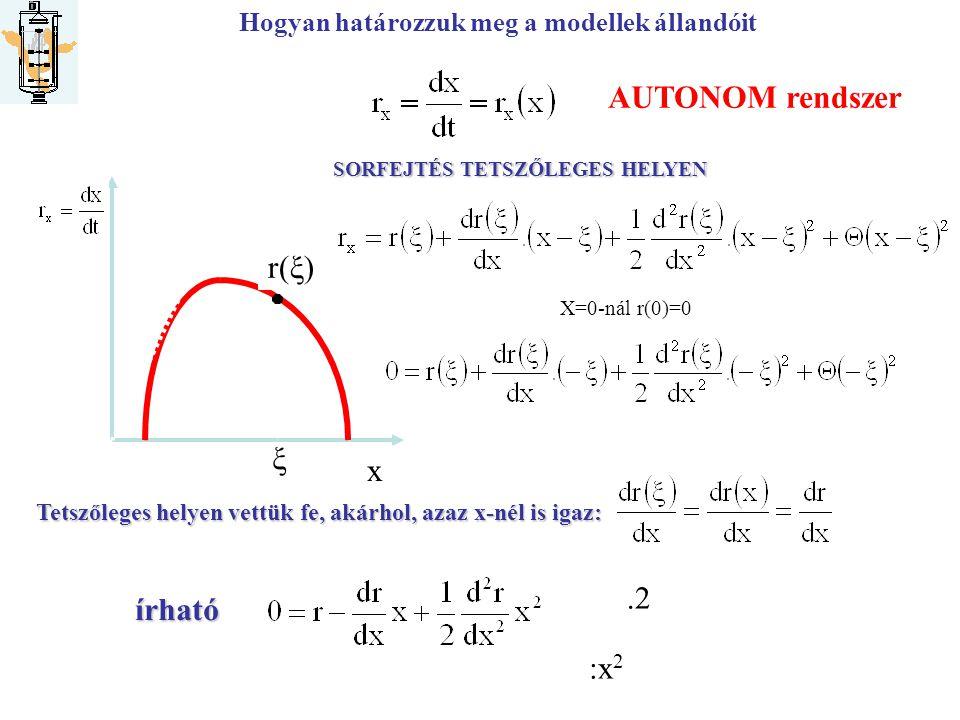 AUTONOM rendszer r(ξ) ξ x .2 írható :x2