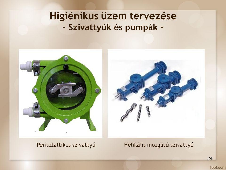 Higiénikus üzem tervezése - Szivattyúk és pumpák -