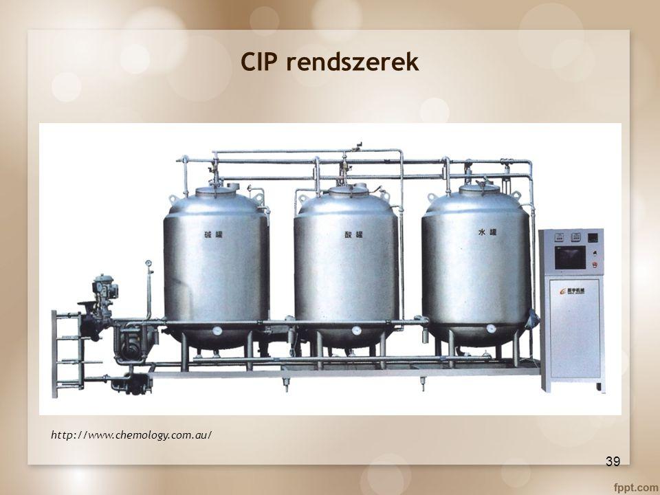 CIP rendszerek http://www.chemology.com.au/