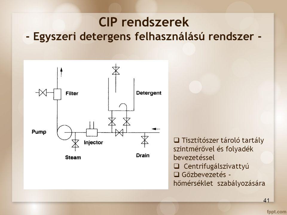 CIP rendszerek - Egyszeri detergens felhasználású rendszer -