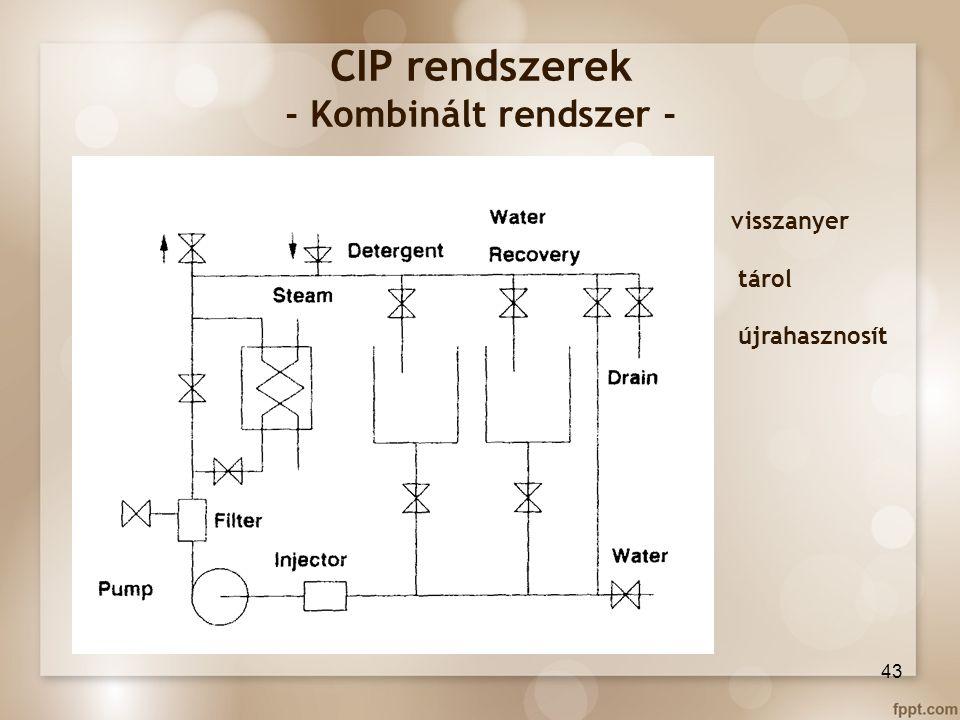 CIP rendszerek - Kombinált rendszer -
