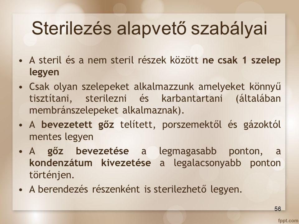 Sterilezés alapvető szabályai