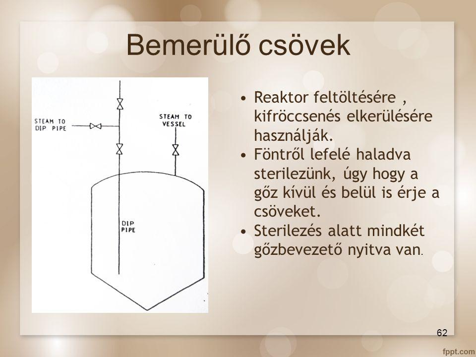 Bemerülő csövek Reaktor feltöltésére , kifröccsenés elkerülésére használják.