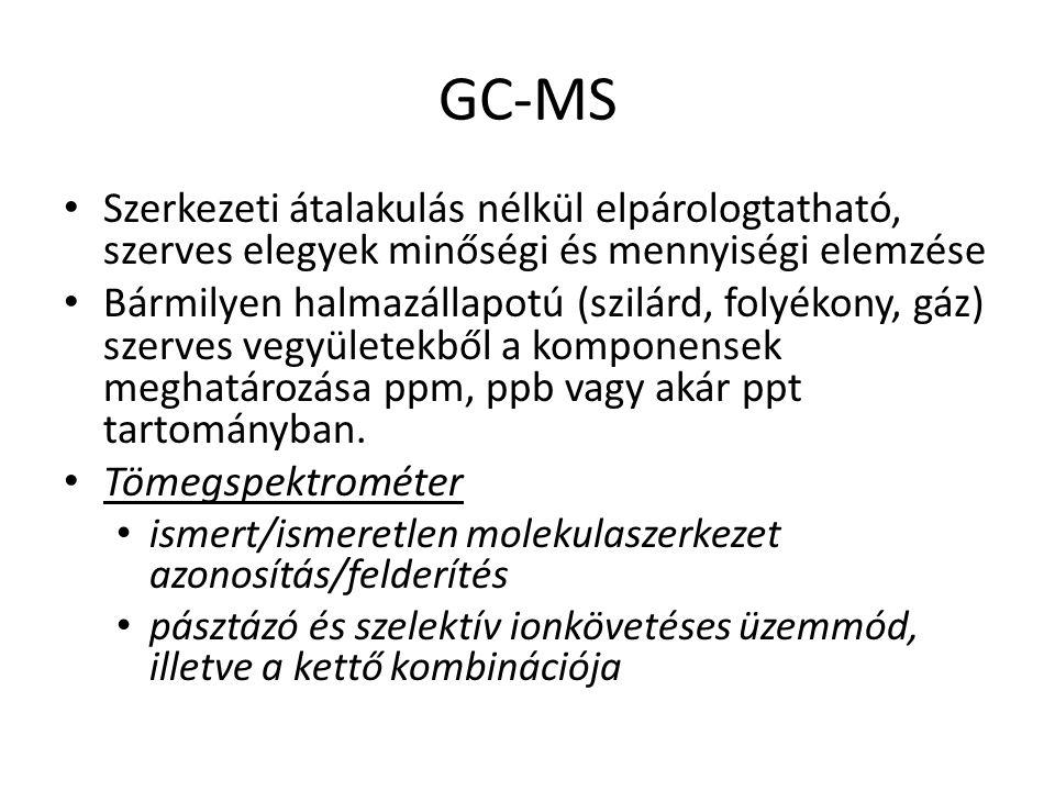 GC-MS Szerkezeti átalakulás nélkül elpárologtatható, szerves elegyek minőségi és mennyiségi elemzése.
