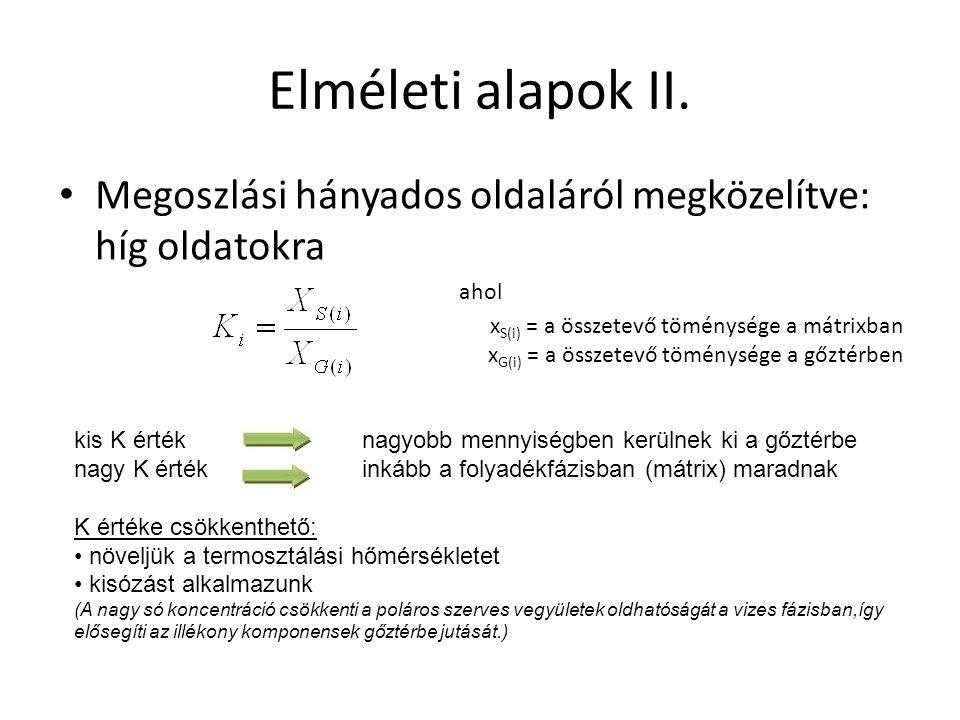 Elméleti alapok II. Megoszlási hányados oldaláról megközelítve: híg oldatokra. ahol.