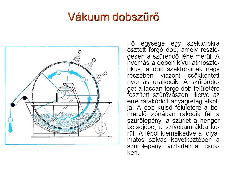 Vákuum dobszűrő
