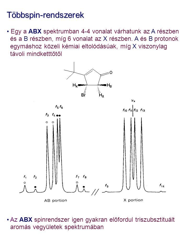 Többspin-rendszerek Egy a ABX spektrumban 4-4 vonalat várhatunk az A részben. és a B részben, míg 6 vonalat az X részben. A és B protonok.