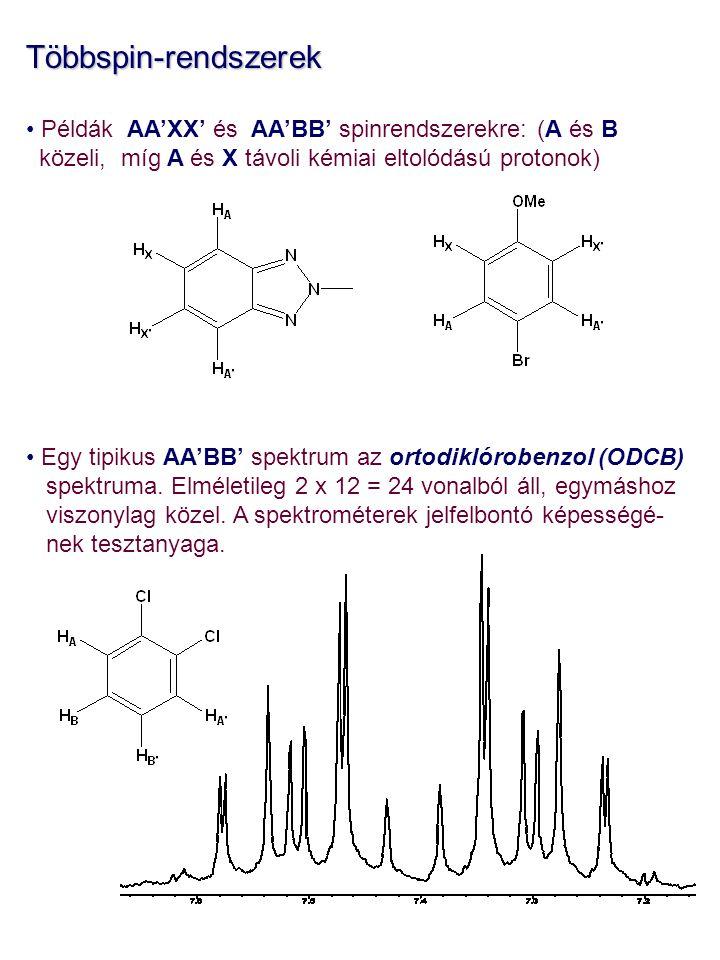 Többspin-rendszerek Példák AA'XX' és AA'BB' spinrendszerekre: (A és B