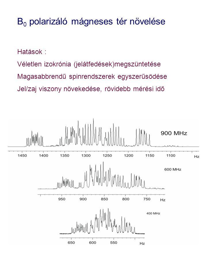B0 polarizáló mágneses tér növelése