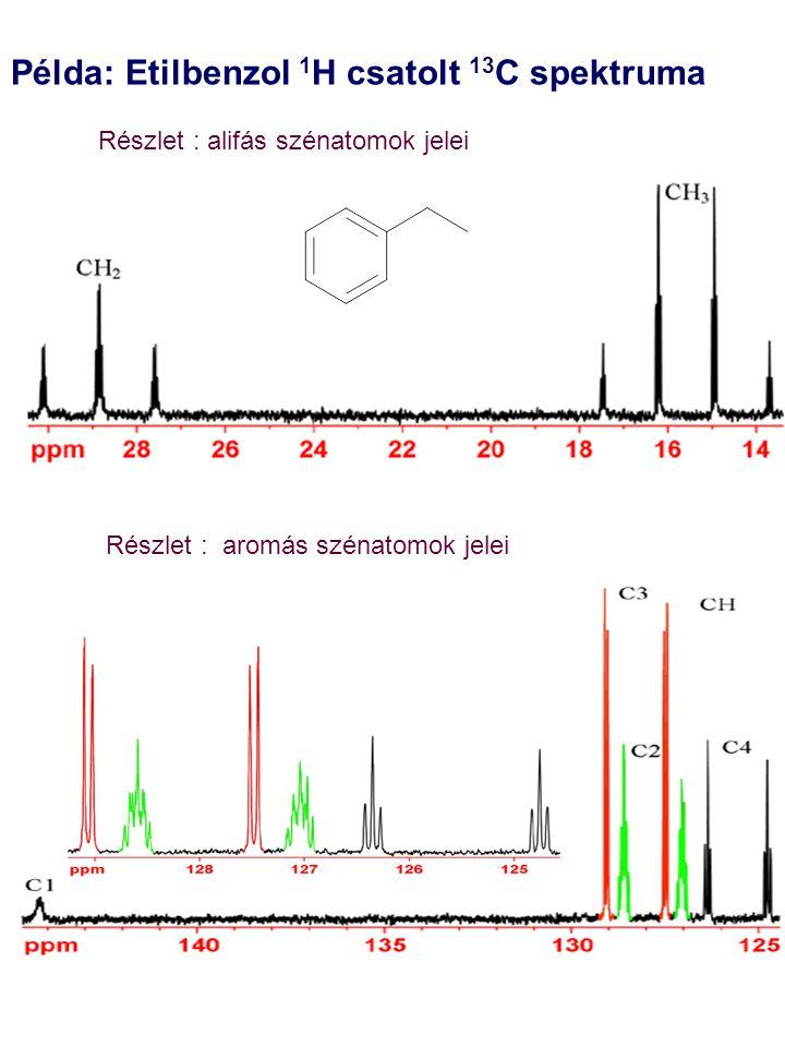 Példa: Etilbenzol 1H csatolt 13C spektruma