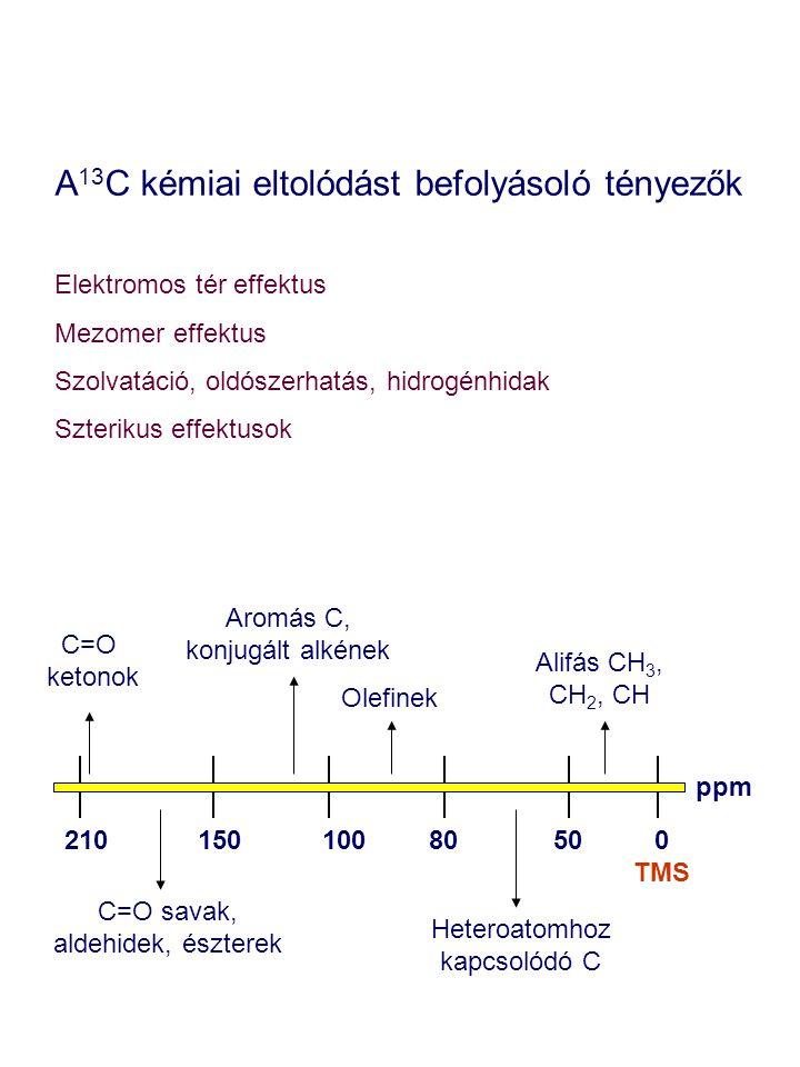 A13C kémiai eltolódást befolyásoló tényezők