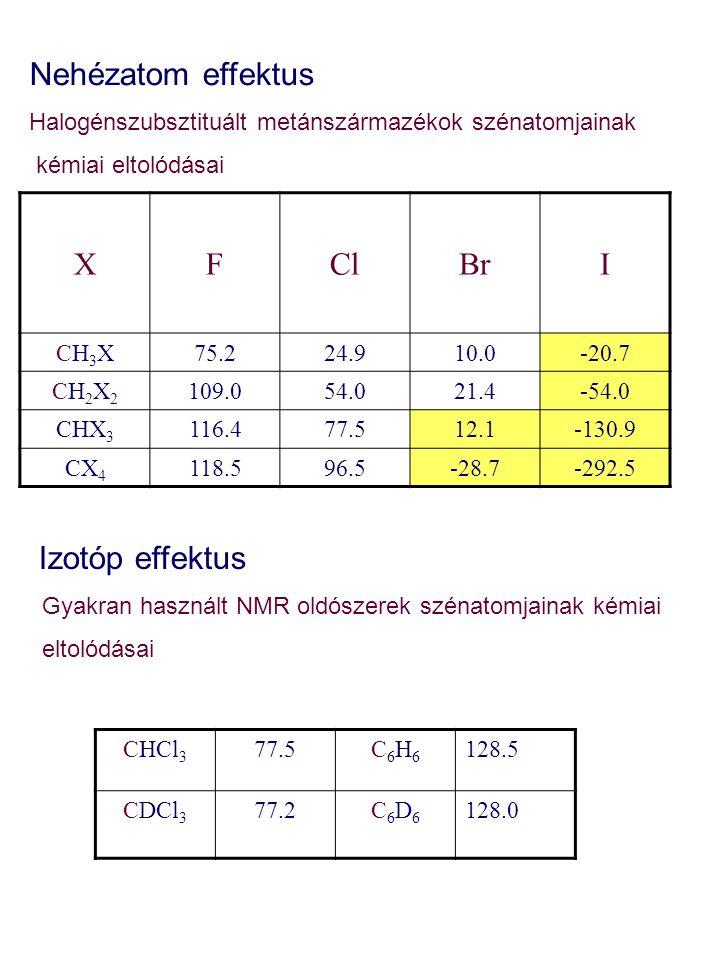 Nehézatom effektus X F Cl Br I Izotóp effektus