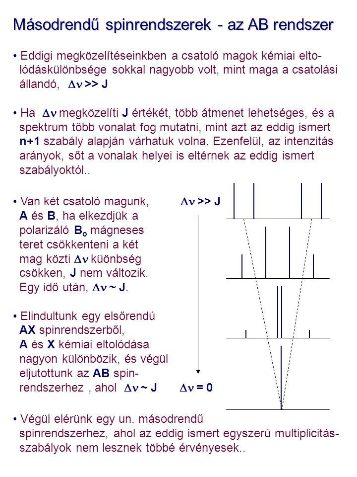 Másodrendű spinrendszerek - az AB rendszer