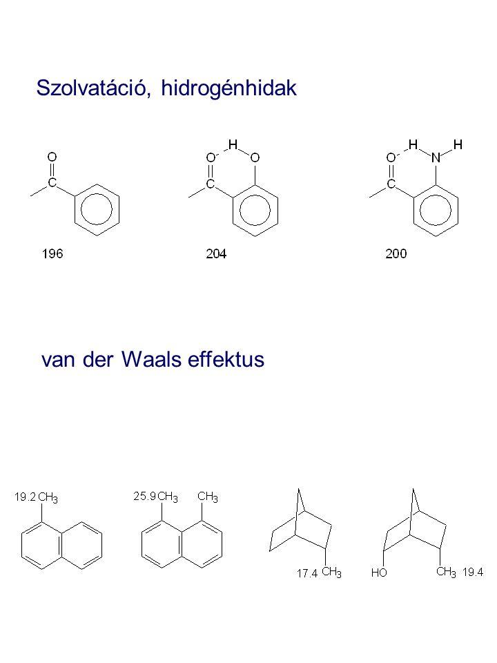 Szolvatáció, hidrogénhidak