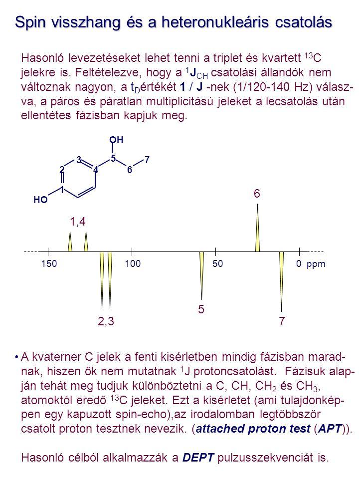 Spin visszhang és a heteronukleáris csatolás