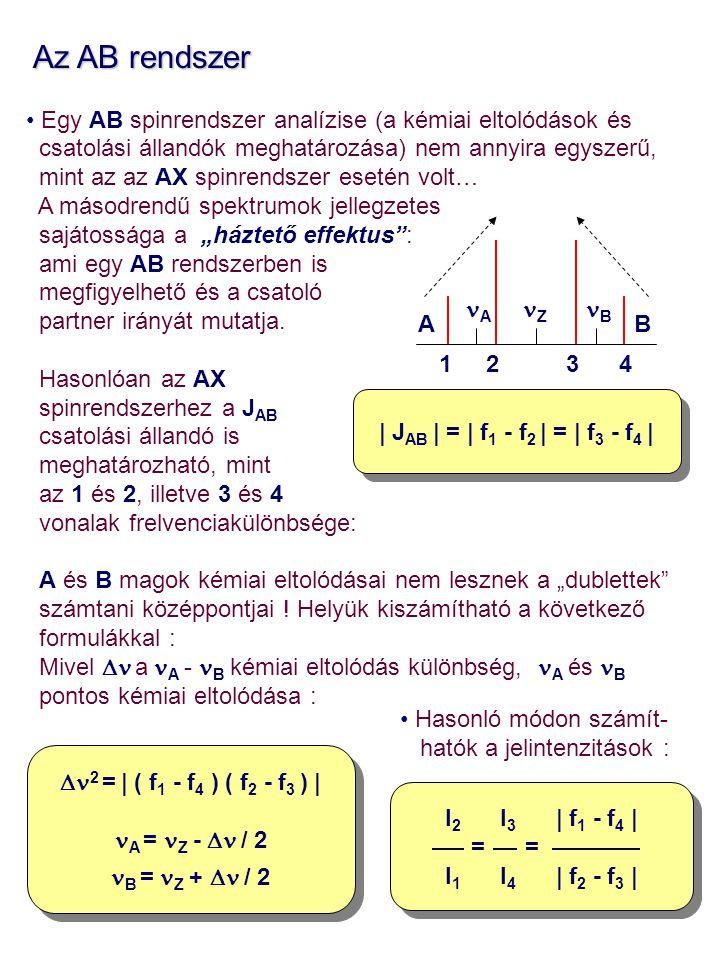 Az AB rendszer Egy AB spinrendszer analízise (a kémiai eltolódások és