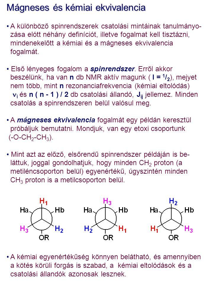 Mágneses és kémiai ekvivalencia