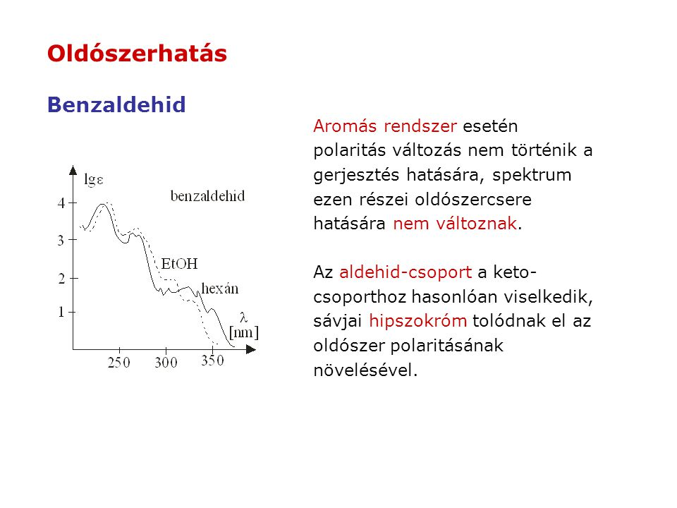 Oldószerhatás Benzaldehid
